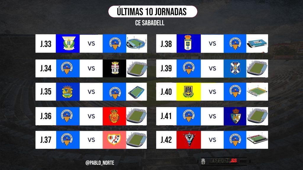 10 PARTIDOS SABADELL