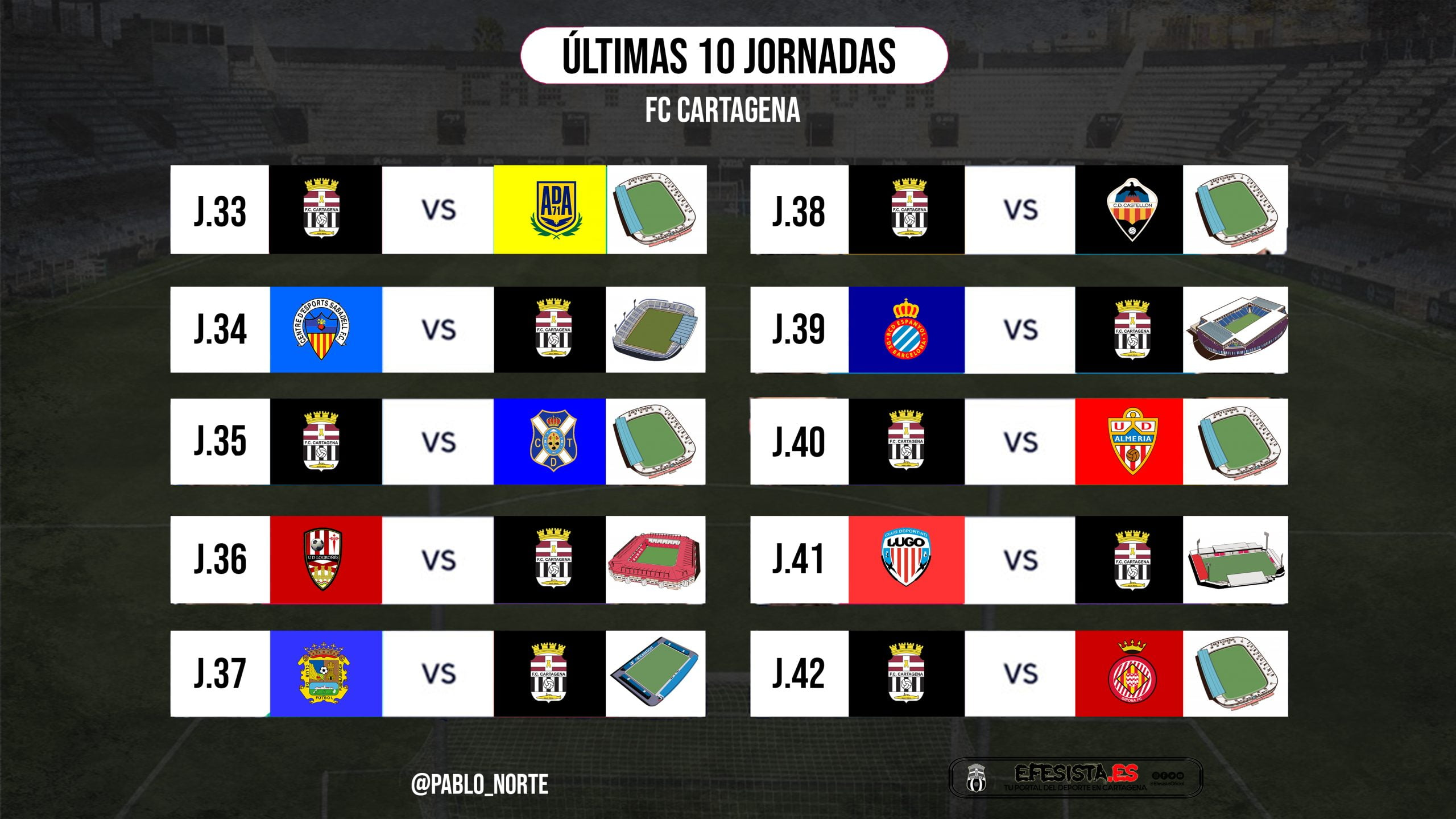 10 partidos cartagena scaled