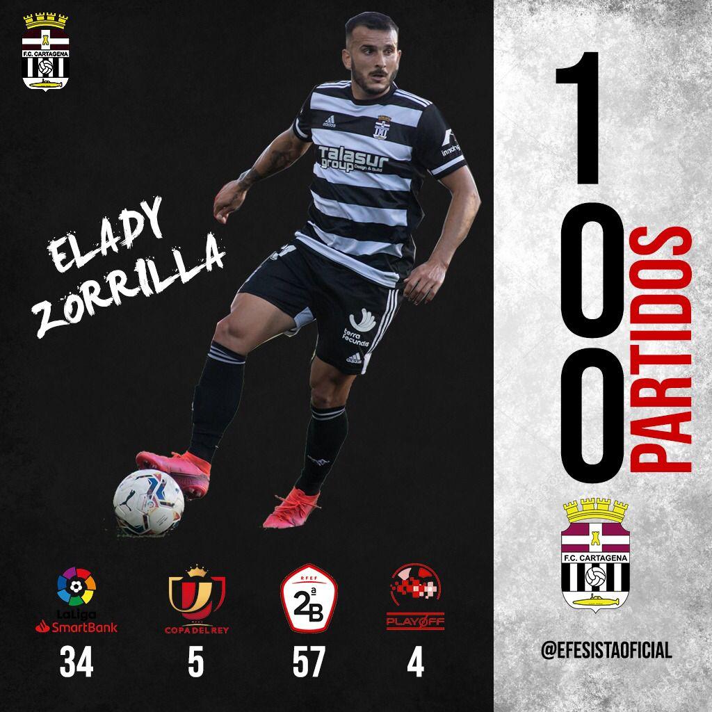 Elady Zorrilla